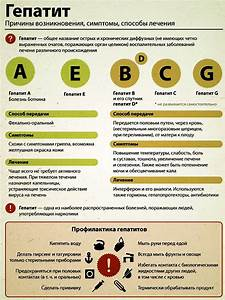 Лекарство для печени берлитион