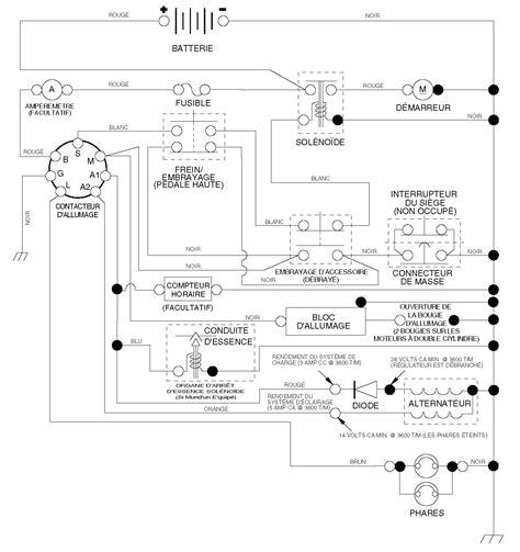 siege auto norme schéma électrique tracteur tondeuse lautoporte info