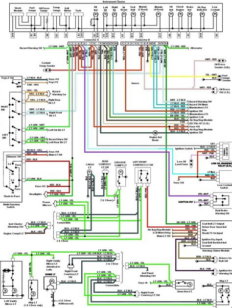 Ford Mustang Wiring Diagram