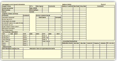 lead cra blog monitoring tools notes
