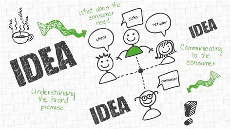 design   integrated design process