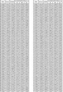 Printable Dmc Color List Dmc To Cosmo Conversion Chart