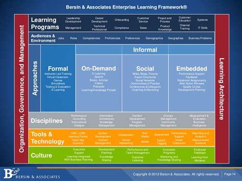 bersin associates enterprise learning