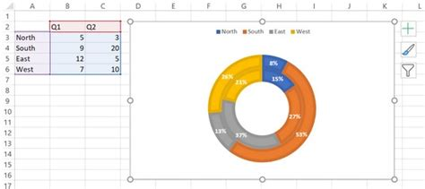 charts  visually display data  excel  dummies