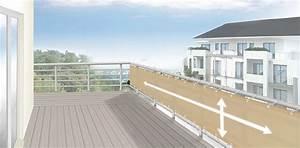 Balkonumrandung Und Balkonverkleidungen Peddy Shield