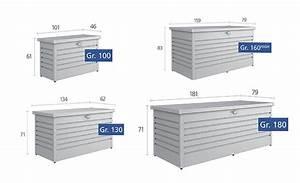 Biohort Freizeitbox 160 : biohort leisuretime box 160 high de tropen de tropen ~ Orissabook.com Haus und Dekorationen