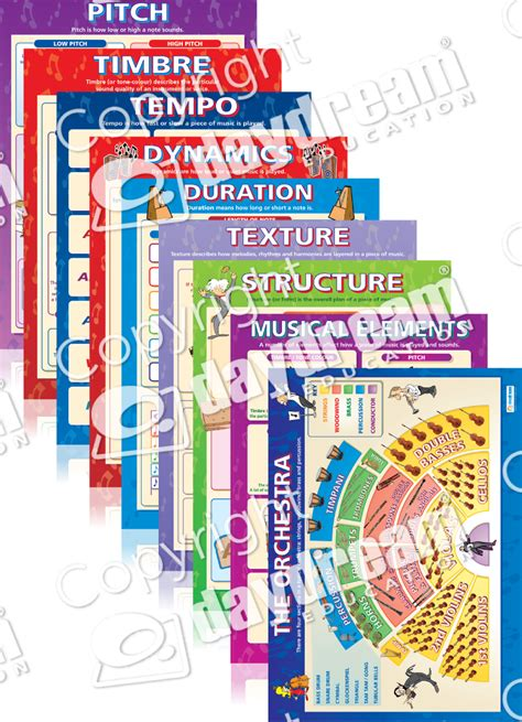 I use this video in my general music classes. Set of 8 Musical Elements | Music Educational School Posters