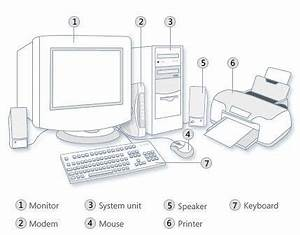 visible parts of computer knowledge pinterest computers With cpu parts diagram