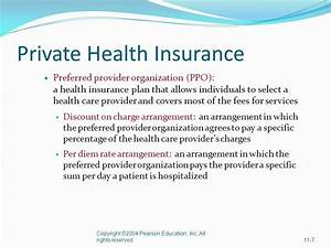 Health Insurance. - ppt video online download