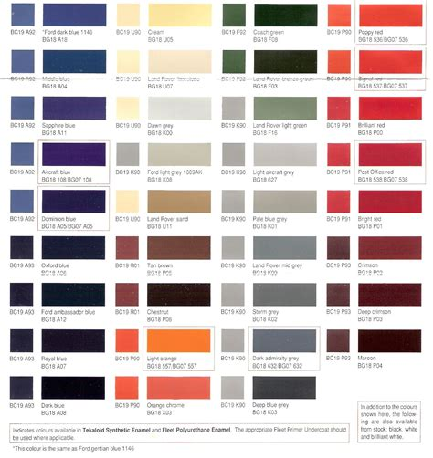 ford paint colour chart uk ford spray paint colour chart spray painting kitchen