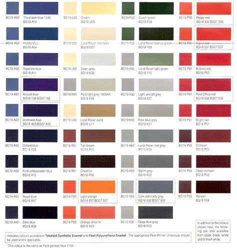 car paint colors uk paint color ideas