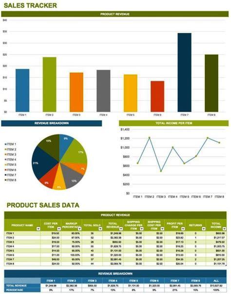 percentage budget template sampletemplatess