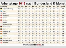 Anzahl Arbeitstage 2018 in Deutschland nach Bundesland & Monat