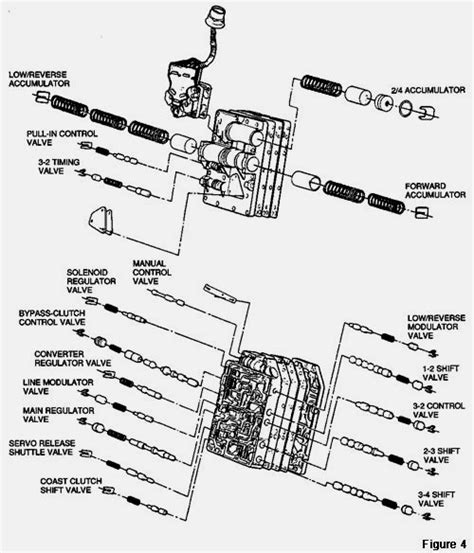Cd4e Wiring Diagram by Mondeo Cd4e Gearbox I Get Pressure From The