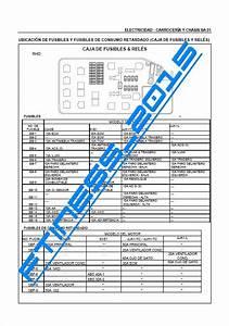 Manual De Taller Diagramas E Chevrolet Luv Dmax Espa U00f1ol Full