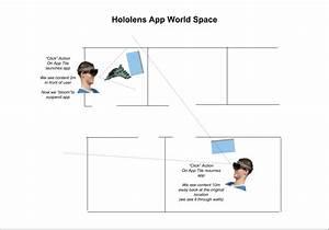 Hololens Contest  U2013  12 Weeks To Go   U2013 Hollo World