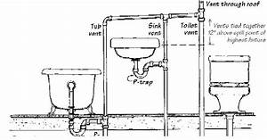 How To Draw A Plumbing Riser Diagram