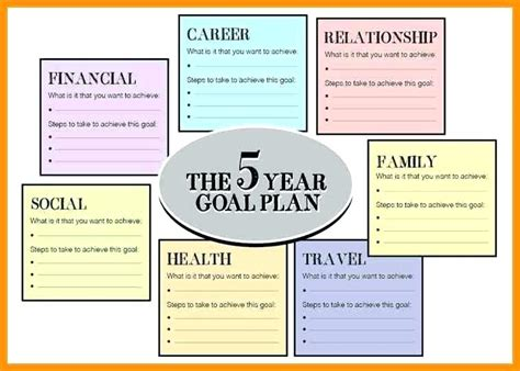5 Year Plan Template Plan Template Tony Robbins Meetwithlisa Info