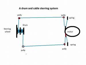 Compassman Dan U0026 39 S  Cable Steering System