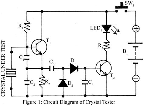 Crystal Tester Electronics Project