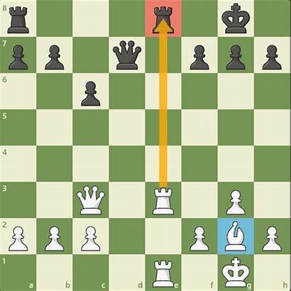Structure Chess Carlsbad Pawn Minority Attack Middlegame