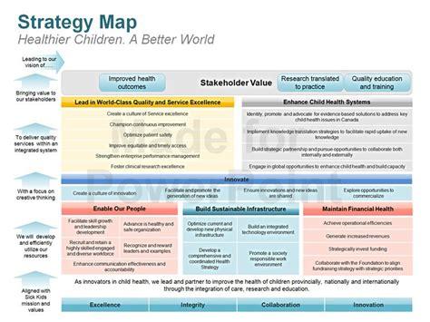9 website strategy plan exles pdf