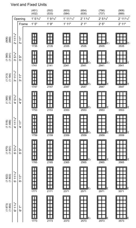 What Are Standard Size Windows | TcWorks.Org