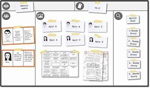 10 tips for creating agile personas roman pichler for As a user i want user story template