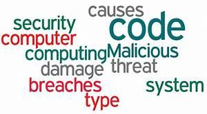 19 best Malware... Spiteful Definition