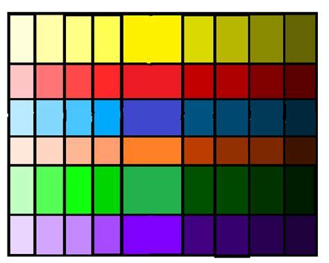 Dunkle Farbe Weiß überstreichen by Farben Hell Nach Dunkel Ostseesuche
