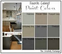 Favorite Kitchen Cabinet Paint Colors Friday Favorites The Red Kitchen Walls What Color To Paint Kitchen Walls With Red Color Kitchen Colors To Paint Your Kitchen Cabinets Colors To Paint Home Kitchen Good Colors To Paint A Kitchen Good Colors To Pai