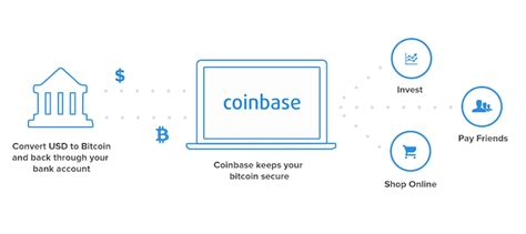 Onchain and crypto analyst cole garner has noted that the current price correction shouldn't raise eyebrows because btc's aggregate spot order book is stacked, and this is a bullish signal. Coinbase Review - What you need to know!