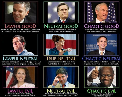 Alignment System Meme - 2012 republican presidential candidates alignment chart d d alignment charts pinterest chart