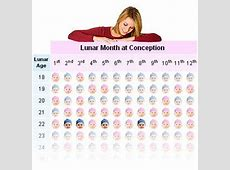 25+ best ideas about Chinese gender chart on Pinterest