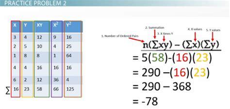 correlation coefficient practice problems video