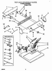 Top And Console Diagram  U0026 Parts List For Model Teds780jq0