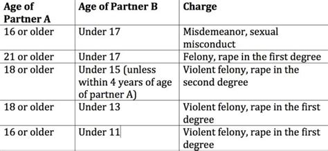 What The Legal Age For Sex Teen Porn Tubes