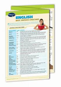 English Basic Sentence Structure Guide