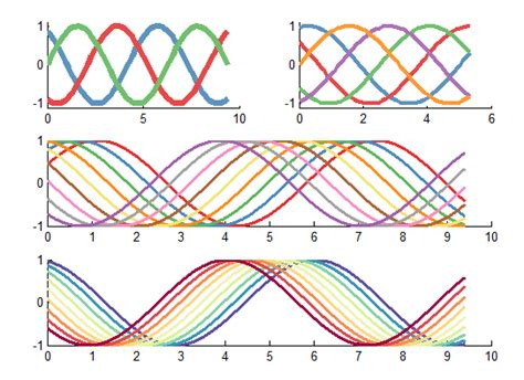 colors in matlab beautiful and distinguishable line colors colormap