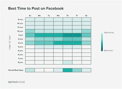 When Is The Best Time To Use A Functional Resume by Best Times To Post On Social Media A Complete Guide Sprout Social