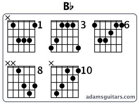 Modern B Flat Minor Guitar Chord Crest - Basic Guitar Chords For ...