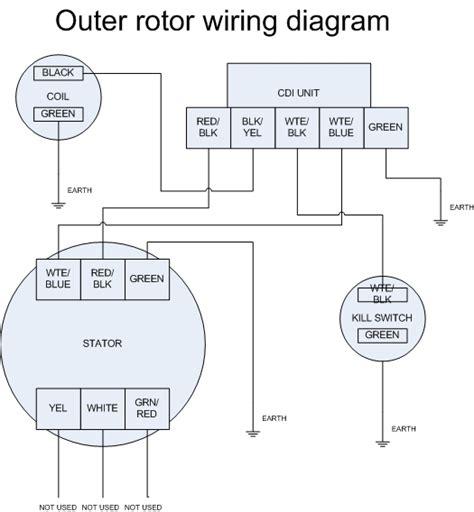 Lifan Pit Bike Wiring Diagram by Lifan Pit Bike Wiring Diagram Diagram Wiring Diagram Images