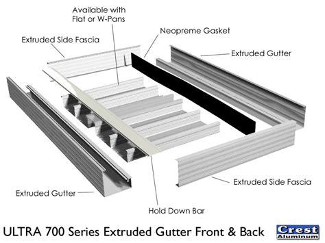 extruded aluminum patio cover perimeter styles crest aluminum products   extruded patio