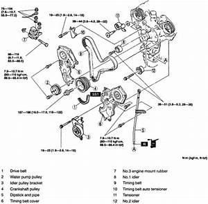 2002 Mazda Millenia Belt Diagram