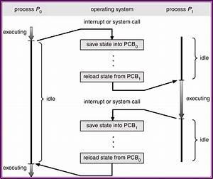 Circuit Board Builder  Define Pcb In Os