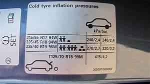 Volkswagen Passat Tyre Pressure