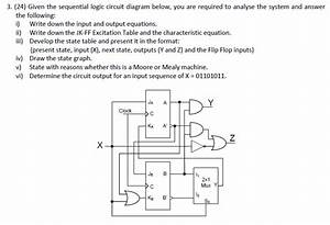 Solved  Given The Sequential Logic Circuit Diagram Below