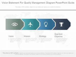 Vision Statement For Quality Management Diagram Powerpoint