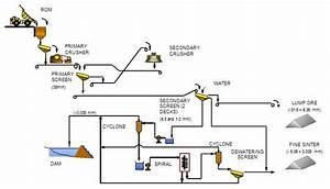 Food Ordering  Er Diagram For Food Ordering System