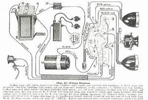 Wiring Diagram Harley Davidson
